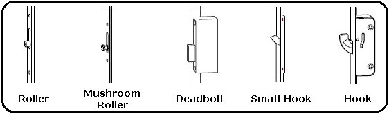 multi point locking systems
