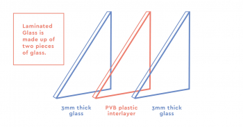 Laminated Clear Glass